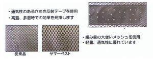 画像5: 夏用 サマーメッシュ安全ベスト ショート丈40cm 紺メッシュxイエロー反射